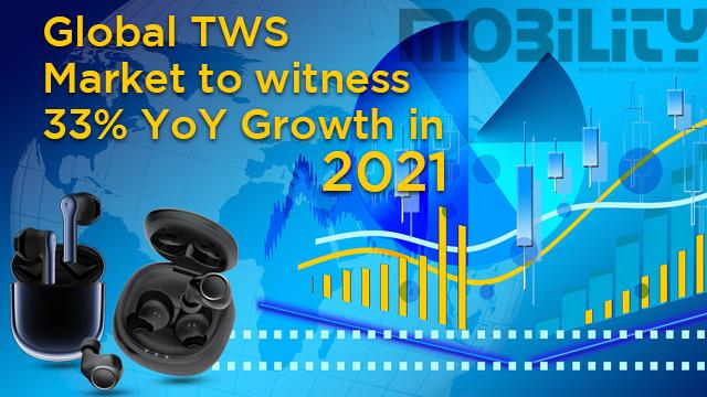Global TWS Market to witness 33% YoY Growth in 2021