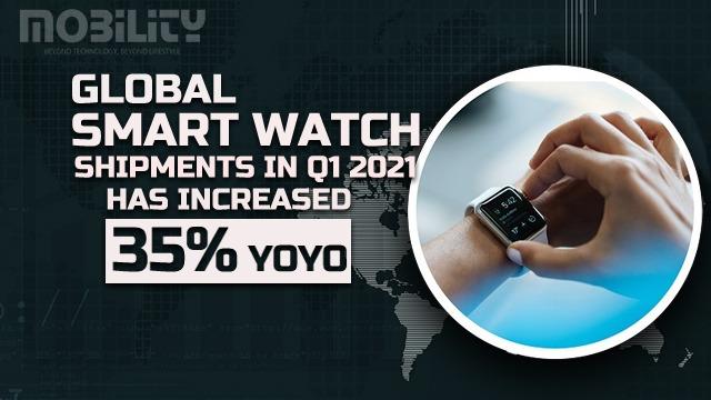 Global Smart watch Shipments
