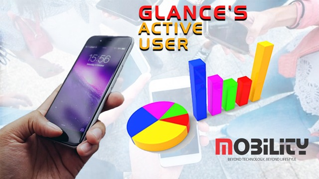 Leading lock screen platform Glance had 140 million active users in India