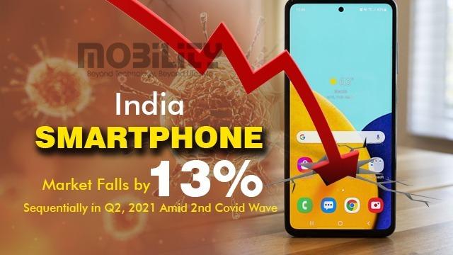 India Smartphone Market Falls