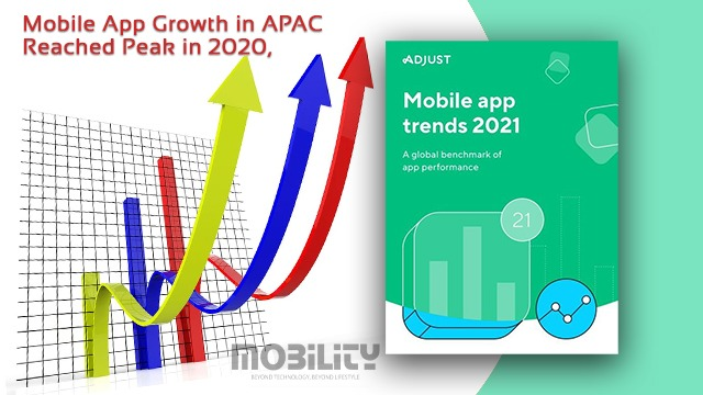 Mobile App Growth in APAC