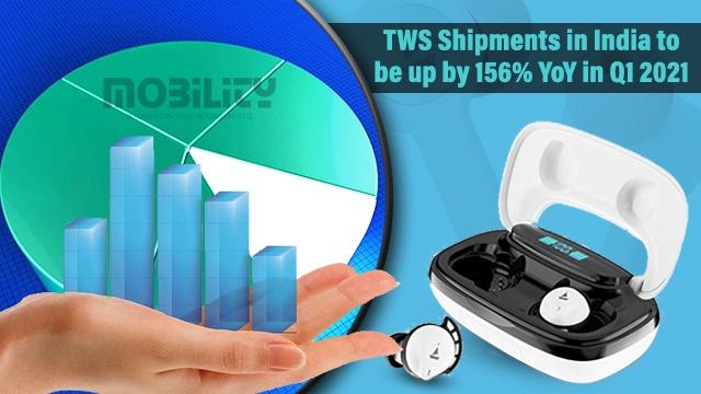 TWS Shipments in India