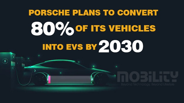 Porsche plans to convert 80% of its vehicles into EVs by 2030